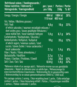 Nutritional values Thai Green Curry